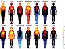 Heat-Map-Shows-Where-You-Feel-Emotions-in-Your-Body