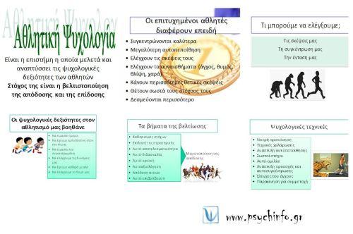 160320 poster sports psychology